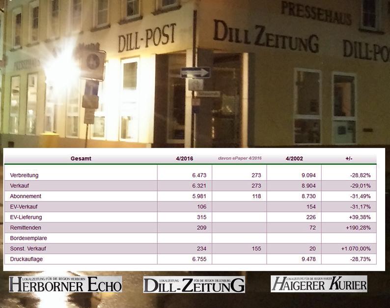 Auflage Dill-Zeitung