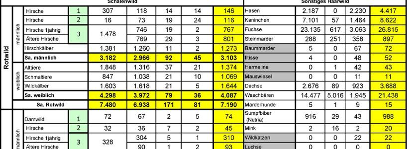 Streckenliste_2016-2017.xlsx